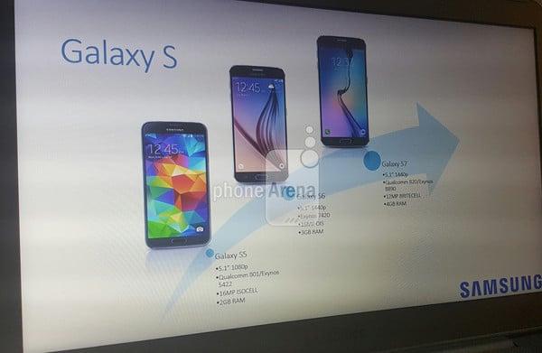 Rivelata una slide che mostra le specifiche del Samsung Galaxy S7