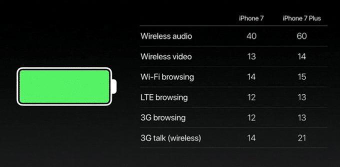 batteria-iphone7